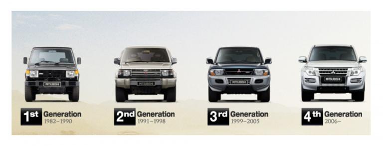 Mitsubishi Pajero History